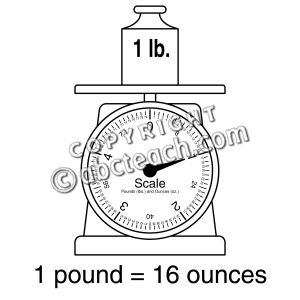 Clip art weights and. Weight clipart 1 pound