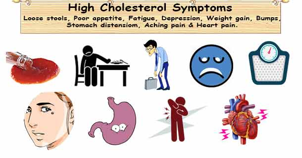 Picture . Weight clipart dyslipidemia