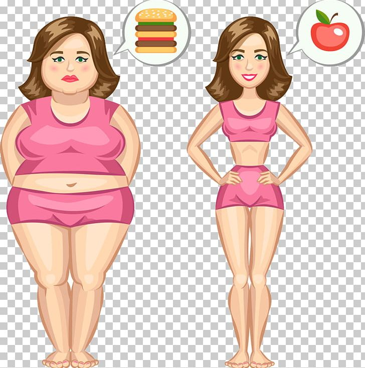Weight clipart fat loss. Adipose tissue png abdomen