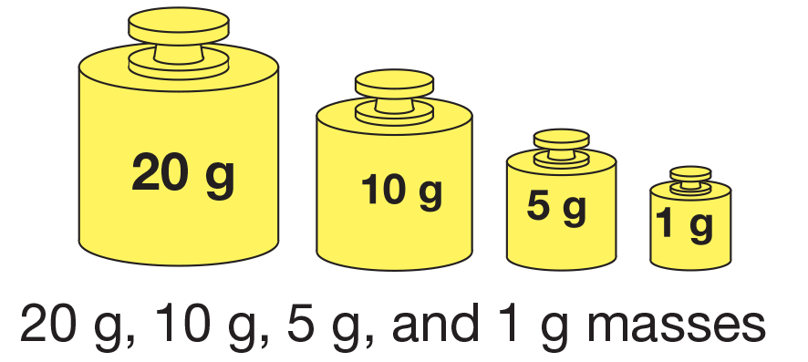 Weight clipart gram. Math trailblazers image placeholder
