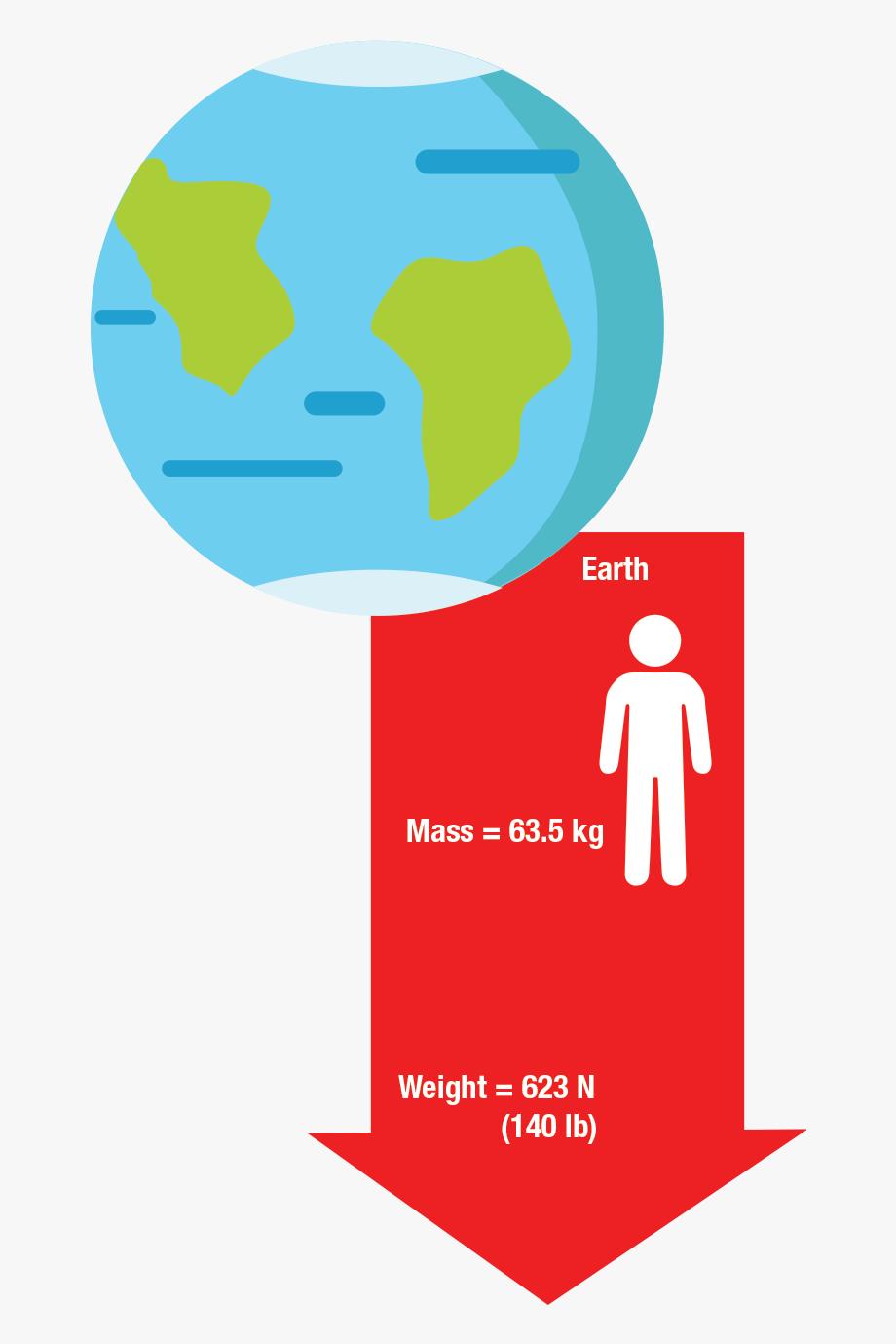 Weight clipart kilogram. Weights graphic design free