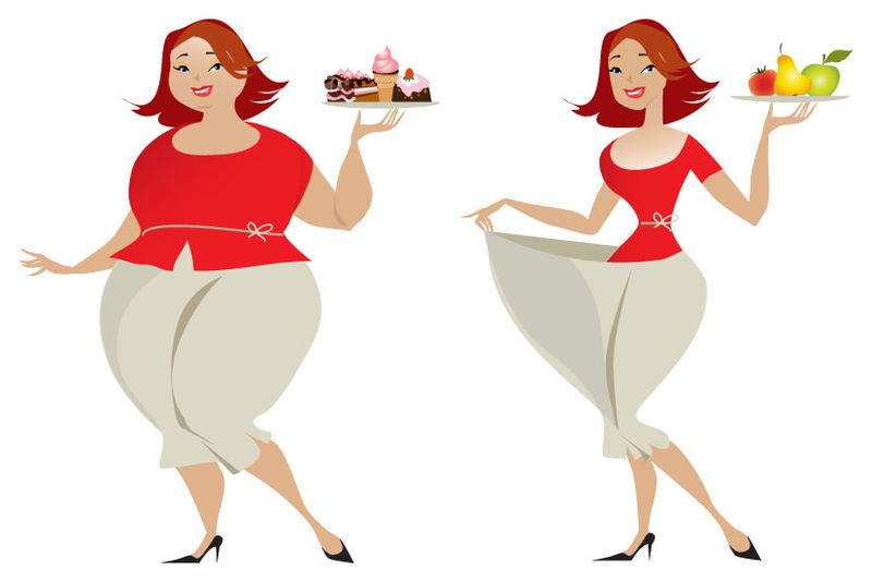 loss clipartlook. Weight clipart weight control
