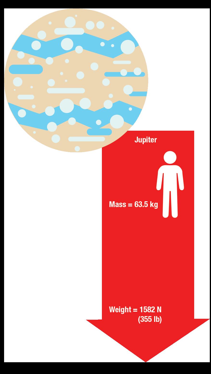 Mass vs . Weight clipart weight meter