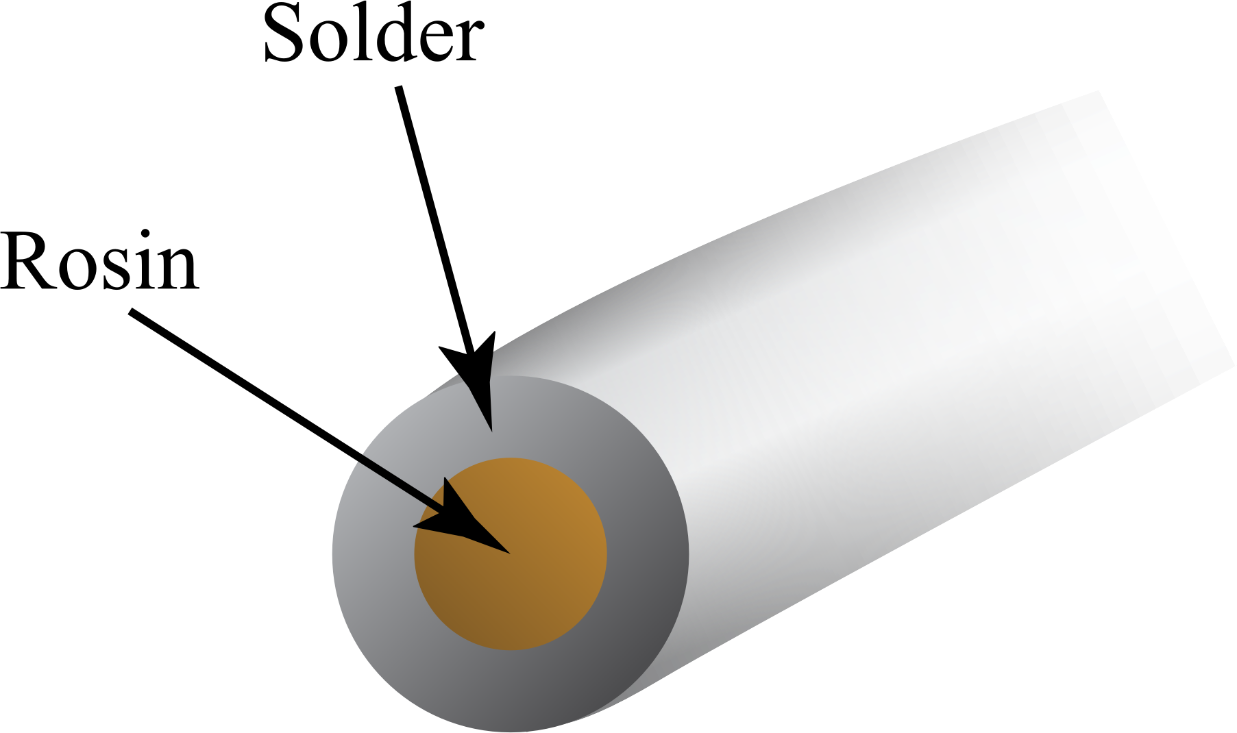 Welding clipart soldering. Inside rosin core solder