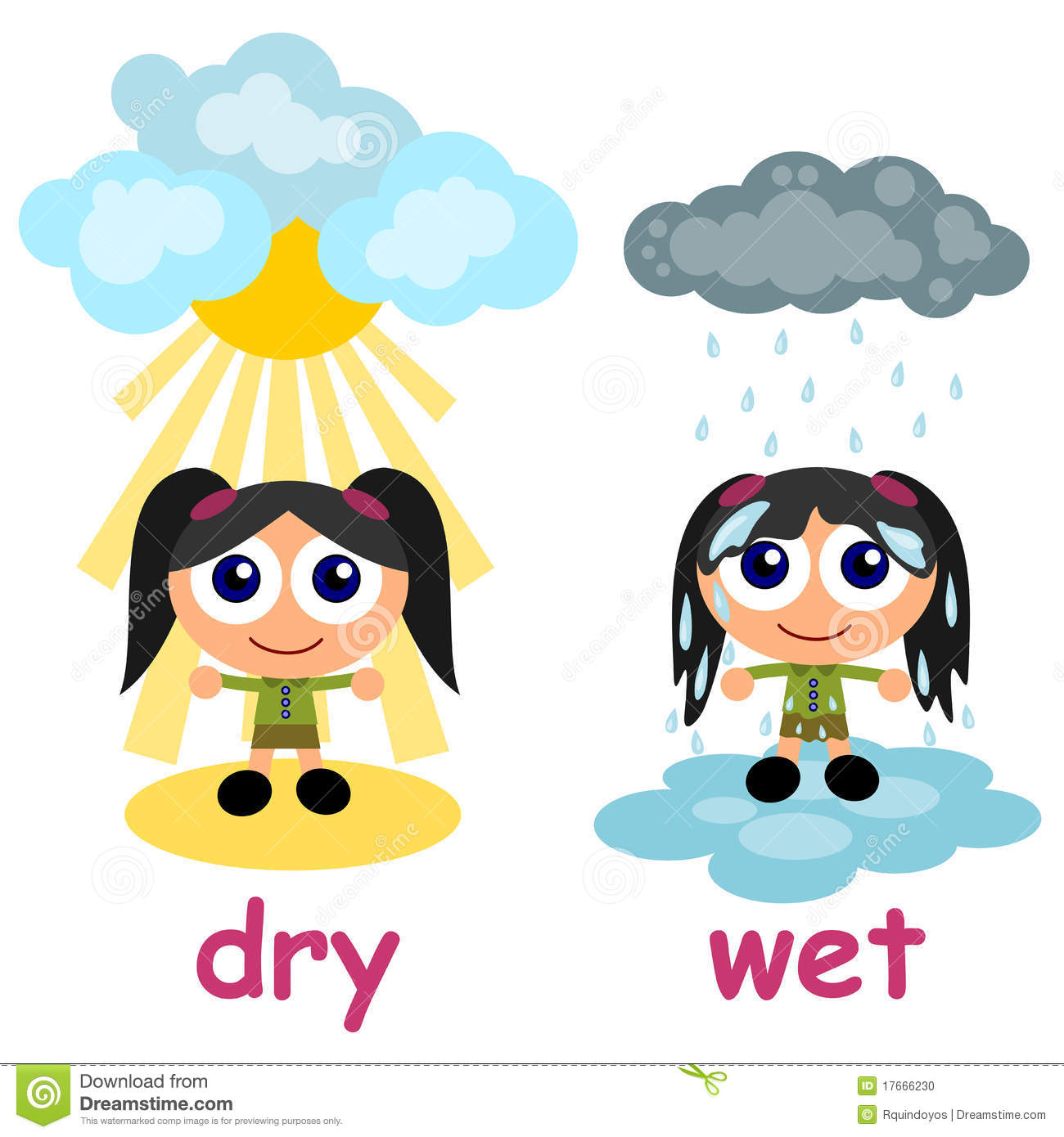 Free cliparts download images. Wet clipart wet dry