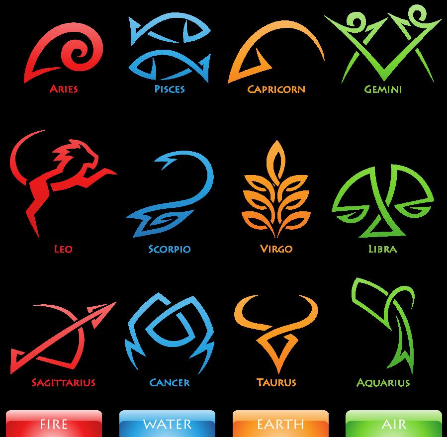 Zodiac signs templepurohit com. Wheel clipart astrology