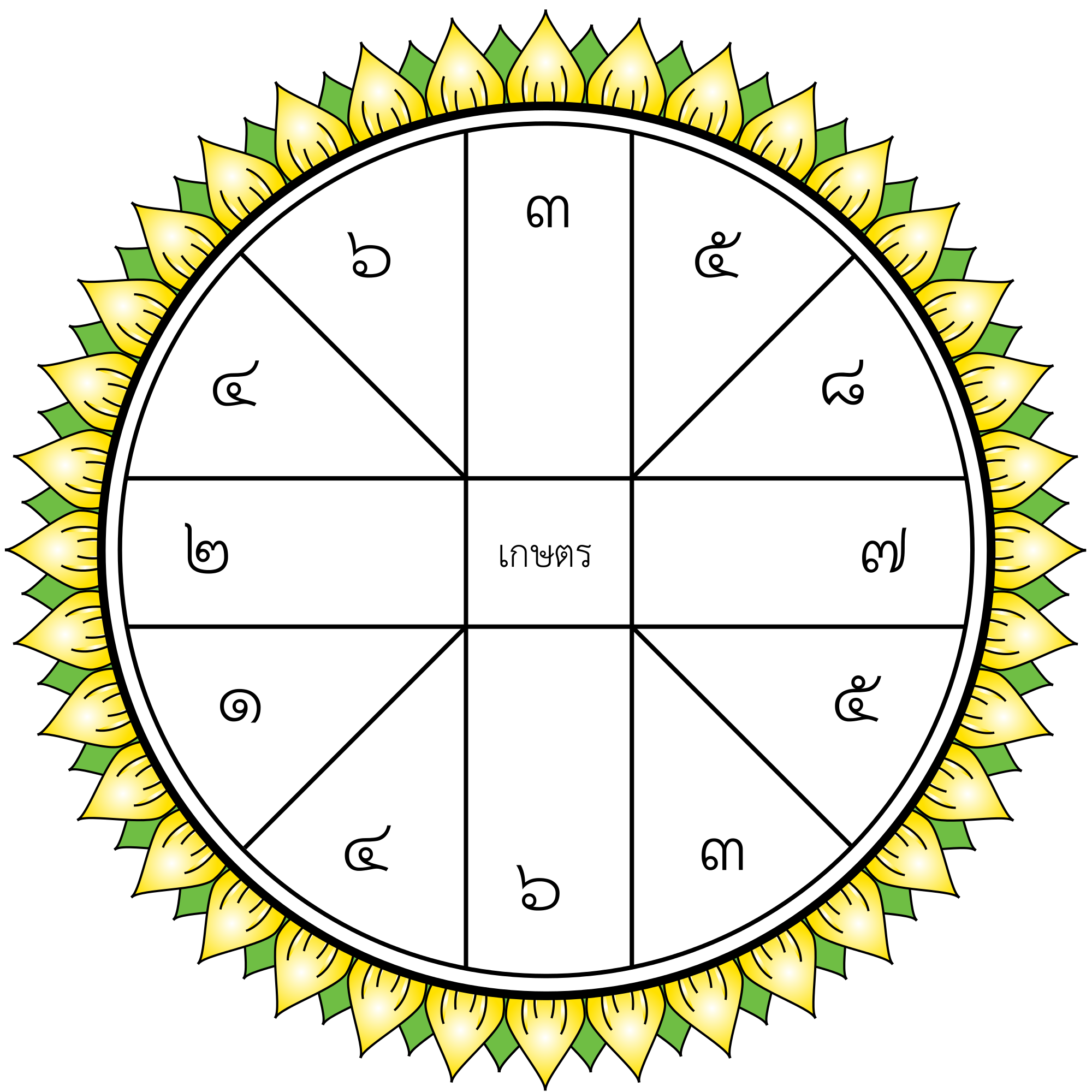 File thai with domicile. Wheel clipart astrology