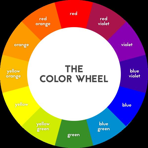 Wheel clipart color wheel. Theory web design basics