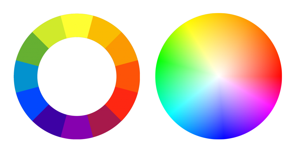 Wheel clipart hue. The basic properties of