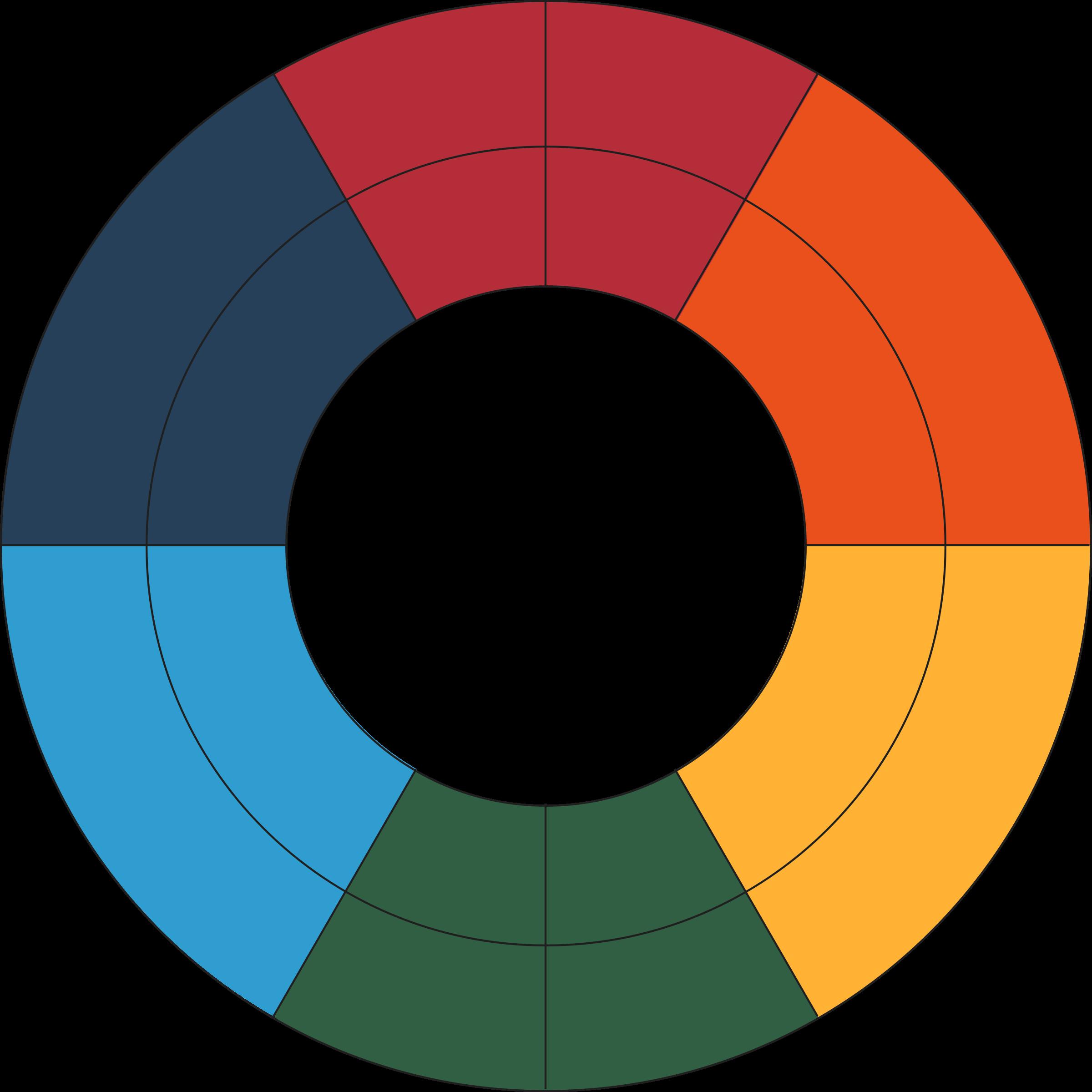 Goethe s color big. Wheel clipart old wheel