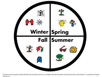 Wheel clipart seasons. Worksheets teaching resources teachers