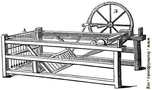 Wheel clipart spinning jenny.