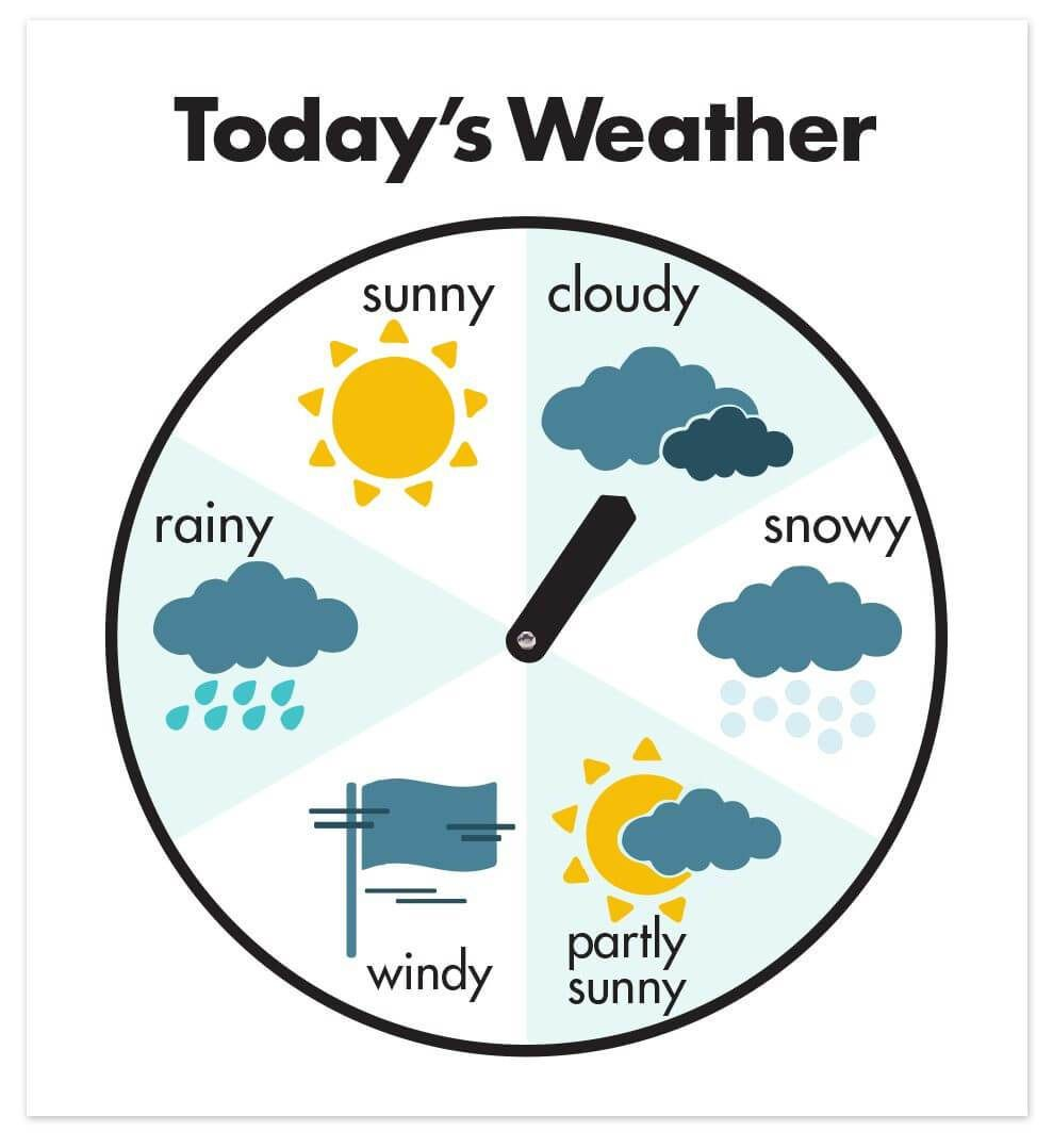 Free printable cut out. Wheel clipart weather
