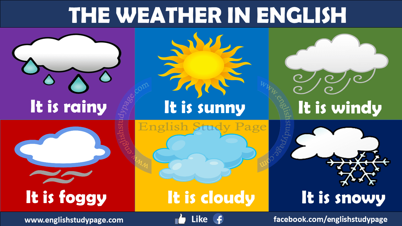 Talking about the in. Windy clipart different weather condition
