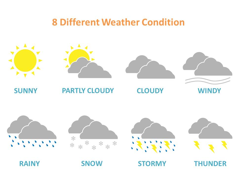 Windy clipart different weather condition. Free dangerous cliparts download