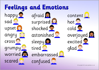 Feelings and emotions word. Words clipart mat