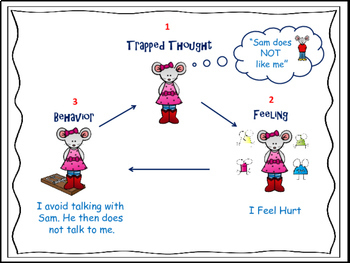Worry clipart behavior therapy. Thought traps cognitive behavioral