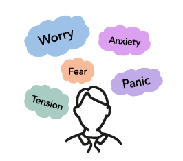 Worry clipart cognitive thinking. Anxiety and its effects
