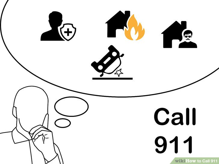 Worry clipart emergency phone. How to call steps