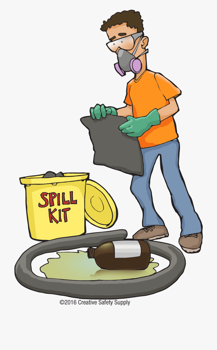 Worry clipart emergency supply. Spill kits things to