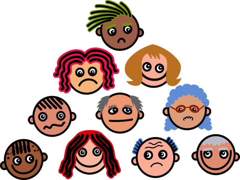 Fear kidneys and which. Emotions clipart emotional change