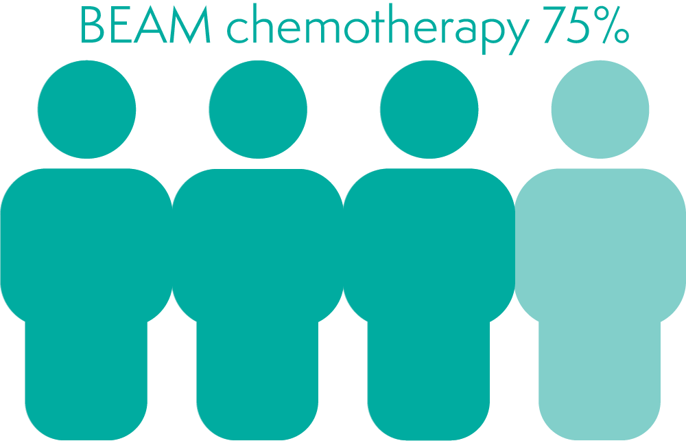 Lymphoma action early beam. Worry clipart menopause