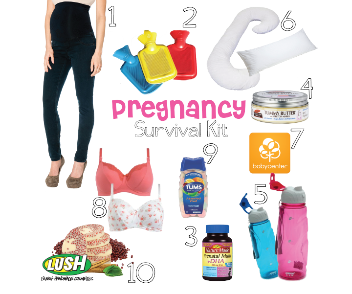 Worry clipart survival kit. Pregnancy visit our blog