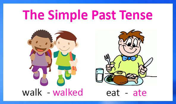 Worry clipart tense. The simple past english