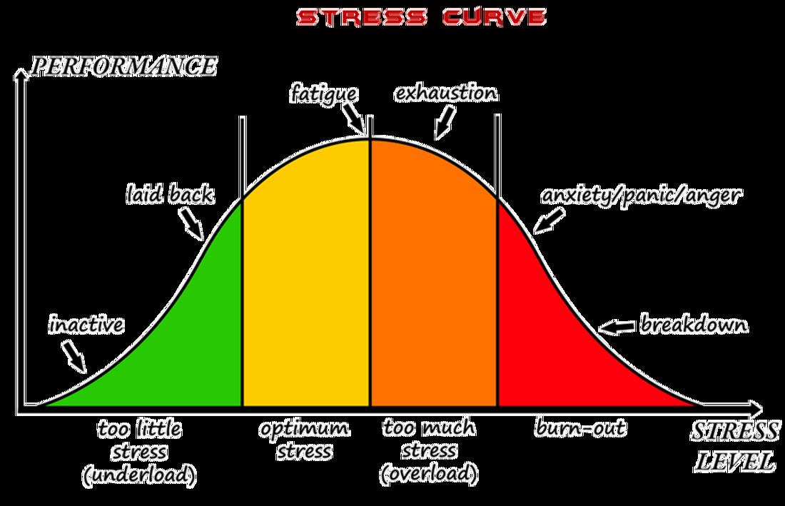 Worry clipart work pressure. Stress china australia consult