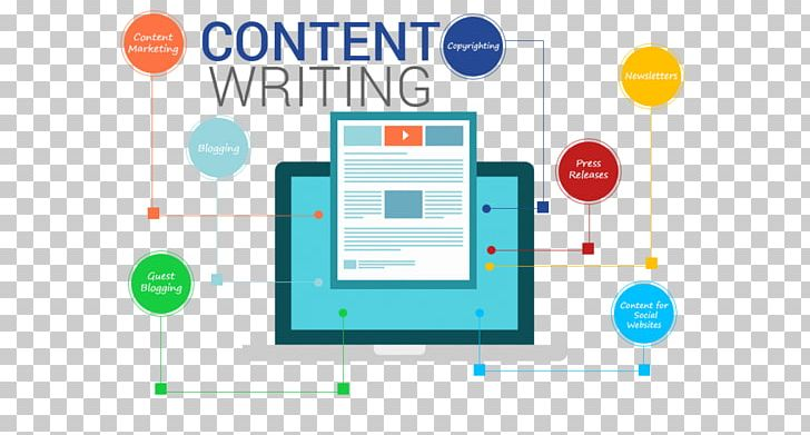 Website content services digital. Writer clipart business writing