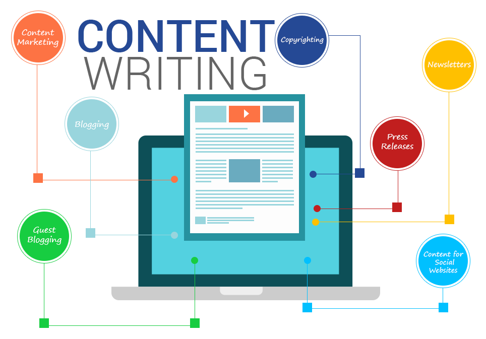Writer clipart content writer. Seo writing services cheap