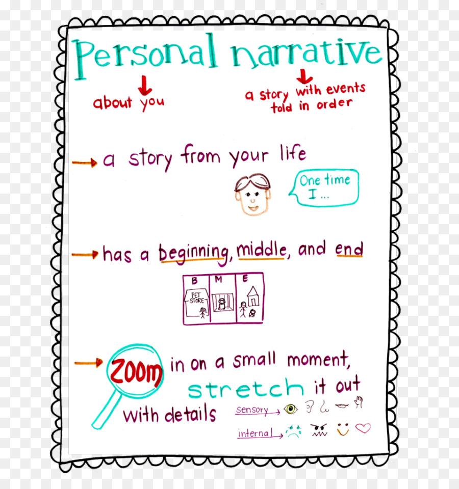 Writer clipart personal narrative. Writing cartoon chart text