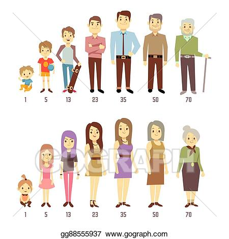 Vector people generations at. Young clipart older age