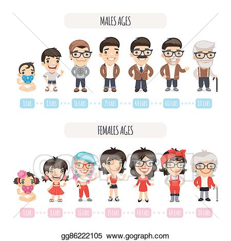 Young clipart older age. Eps vector generations characters