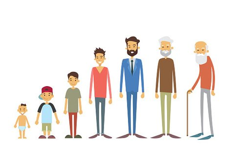 Generation of men from. Young clipart older age