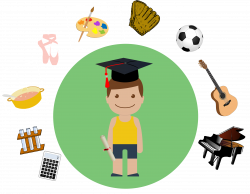 28+ Collection of Extra Curricular Activities Clipart | High quality ...