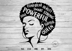 Black History Month, black history svg, afro svg, Afro Word ...
