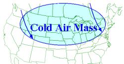 Air Masses: uniform bodies of air