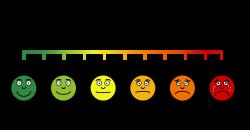 Clipart - Pain Scale