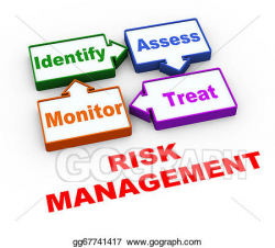 Drawing - 3d risk management cycle. Clipart Drawing gg67741417 - GoGraph