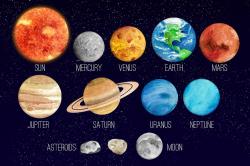 Watercolor Solar System Clip Art | Solar system, Clip art and Solar