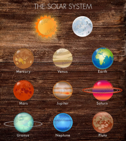 12 Solar system, Planets clipart,asteroid clipart,UFO clipart,moon ...