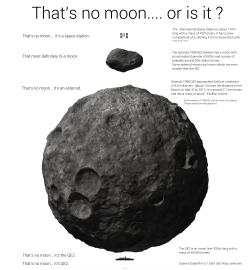 Asteroid 1998QE2