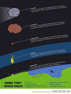 55 best Asteroids images on Pinterest | Outer space, Cosmos and The ...