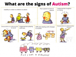 Infographic Signs of Autism in Toddlers