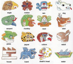 Mayan symbols | Travels in the Lands of the Maya- Mexico, Belize and ...