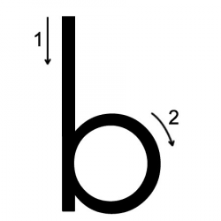 The Letter B Lowercase | Cover Letter Format and Bussines Letter ...
