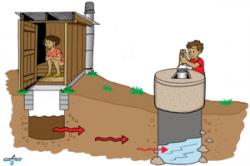 Waterborne diseases - Wikipedia