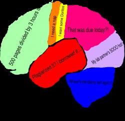 Freshman Fear Brain 5 Clip Art at Clker.com - vector clip art online ...