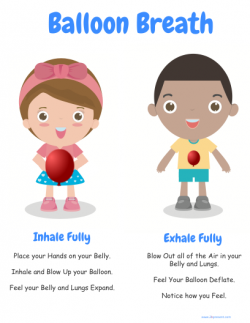 Balloon Breath 2 - by Cheryl Brause [Infographic]
